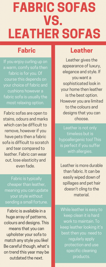 Yorkshire Fabric Shop Leather vs Fabric
